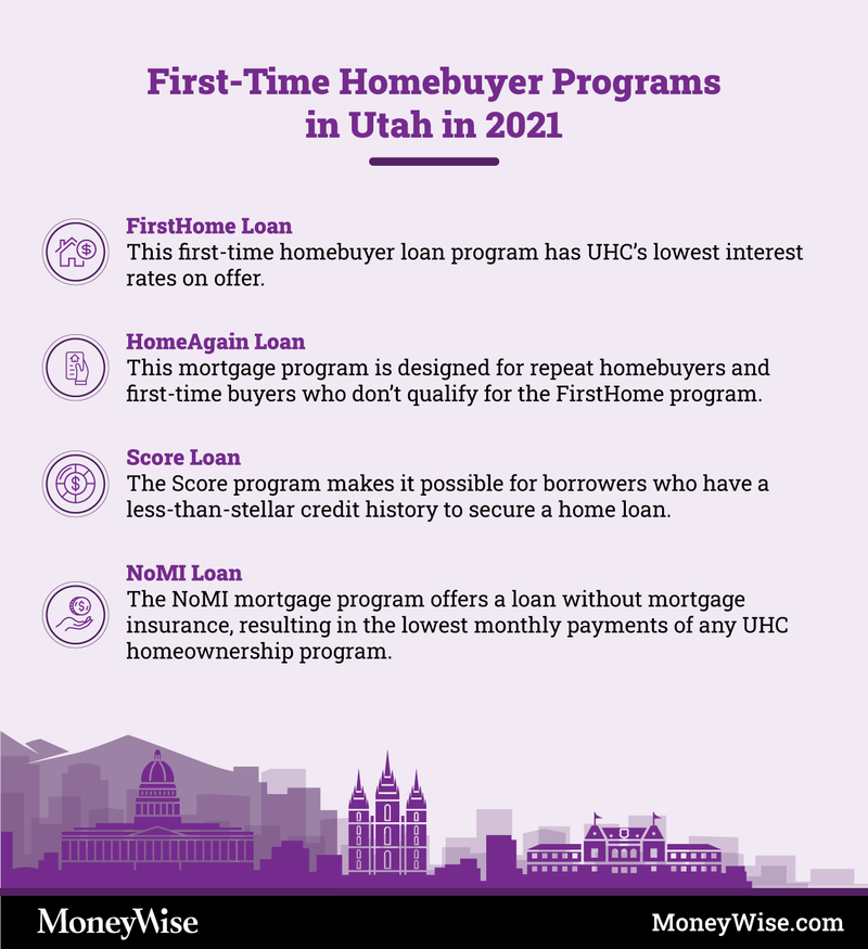 Infographic on programs for first-time home-buyers in Utah
