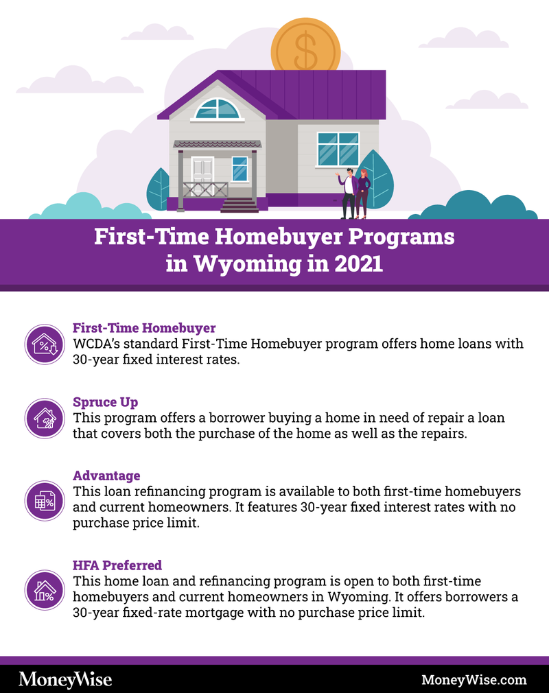 Wyoming first-time home-buyer programs